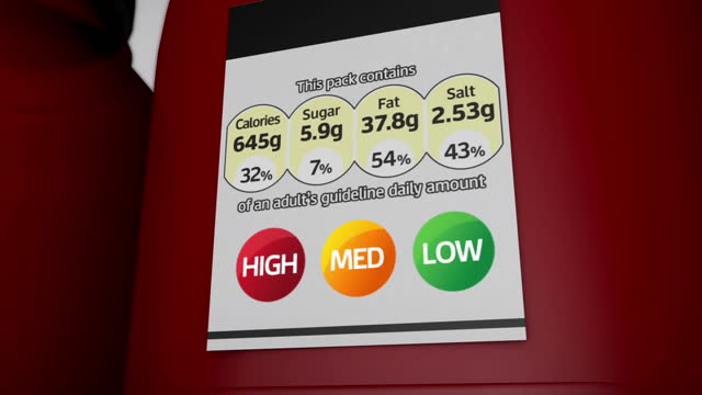 New universal food labels are set to be introduced The single traffic light system will replace the different labels currently used by suppliers The...