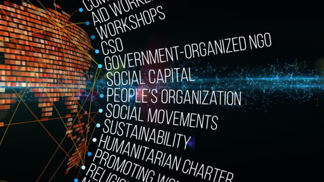 NGOs Terms