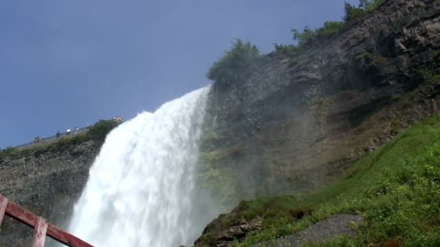 niagara 7-02s: hd 1080/60i with sound - named wilderness area stock videos & royalty-free footage