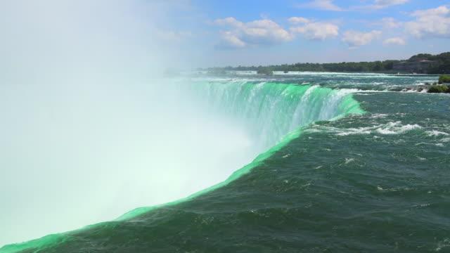 niagara falls: horseshoe fall seen from the canadian side of the border - ナイアガラ滝点の映像素材/bロール