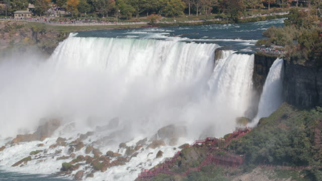 Niagara Falls UHD 4K Video Landscape