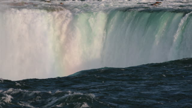 Niagara Falls UHD 4K Video
