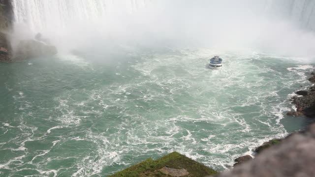 niagara falls - niagara falls city new york state stock videos & royalty-free footage