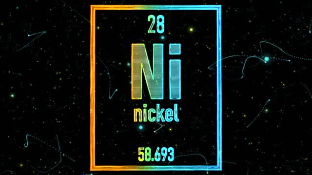 nickel symbol as in the periodic table - moneta da 5 centesimi statunitensi video stock e b–roll