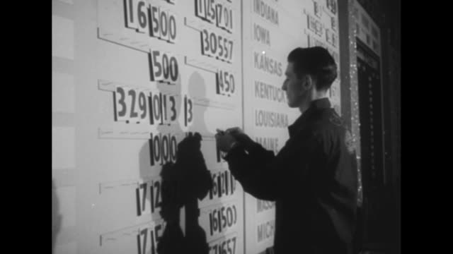 night in times square, zipper notes dewey vote totals thus far / in dewey headquarters, a large board at front of room, men hang numbers as results... - harry truman stock videos & royalty-free footage