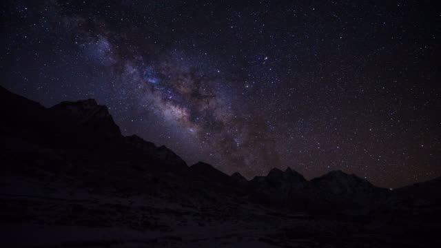 Night Sky and Milky way Time Lapse