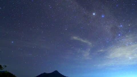 night sky / bali, indonesia - twilight stock videos & royalty-free footage