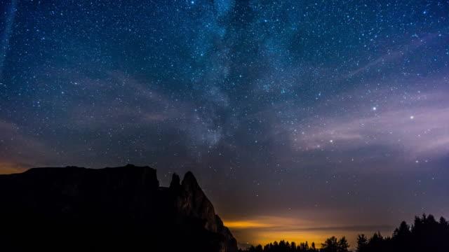 Night Star Milky Way over the mountain range