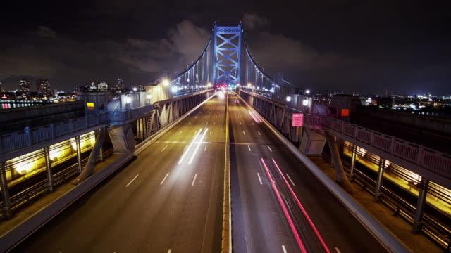Night time, time lapse of Philadelphia cityscape, overhead shot traffic crosses the Ben Franklin Bridge.