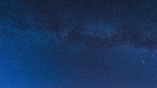 Nattliga Vintergatan tidsfördröjning