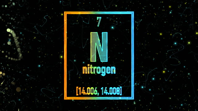 nitrogen symbol as in the periodic table - atom stock videos & royalty-free footage