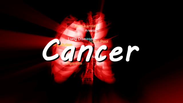 no cancer-hd - cancer astrology sign stock videos and b-roll footage