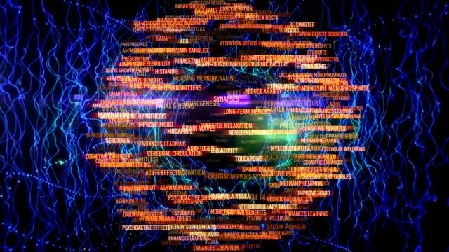 抗認知症薬の用語 - 注意欠陥過活動性障害点の映像素材/bロール