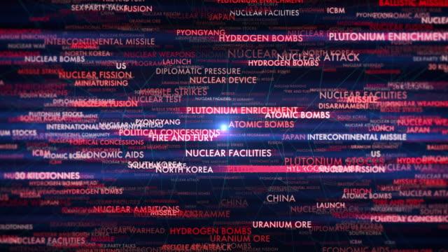 North Korea Crisis Terms