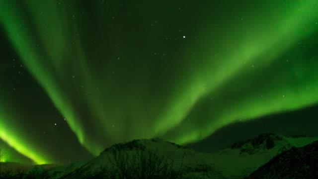 Northern Light, tidsfördröjning.