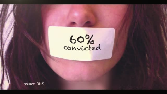 notguilty campaign encourages others to speak out about abuse and rape location unknown int sara thornton interview sot - 性的虐待点の映像素材/bロール