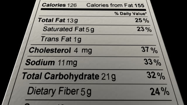 Nutrition Facts Random Data