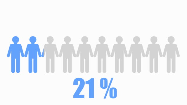60% of people Infographic
