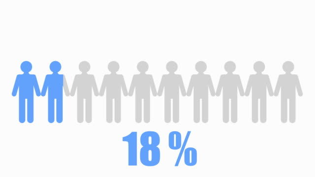 50% of people Infographic