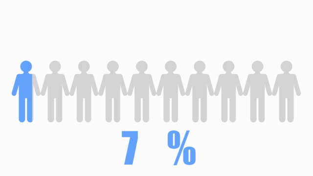 20% of people Infographic