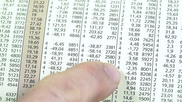stockvideo's en b-roll-footage met kantoorwerk, het controleren van de financiën - financiële pagina