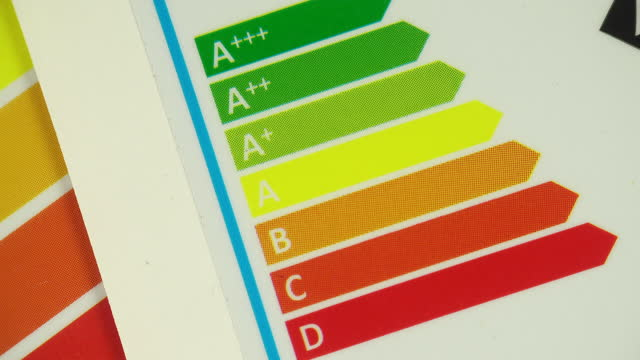 old and new eu energy efficency labels. - energy efficient stock videos & royalty-free footage