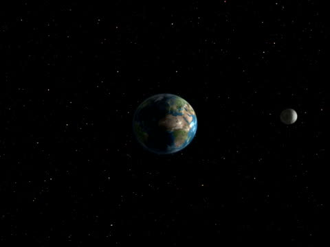 orbit of the moon around earth. - orbiting stock videos and b-roll footage