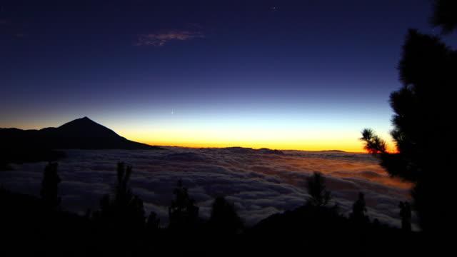 Orotava valley sunset - Tenerife's twilight