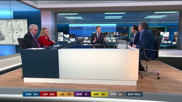 osborne comments continue sot studio ed balls reaction to exit poll sot studio bradby talks of context of exit poll result sot - general election stock videos & royalty-free footage