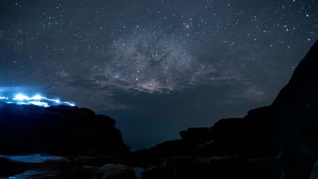 our galaxy - the milky way - rymd och astronomi bildbanksvideor och videomaterial från bakom kulisserna