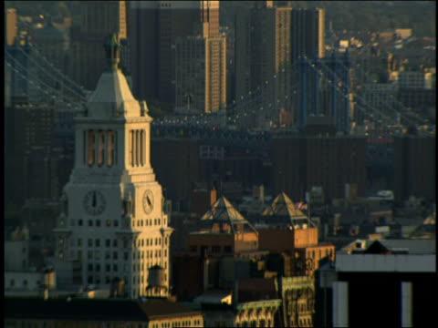 Overhead Shot of NYC Skyline