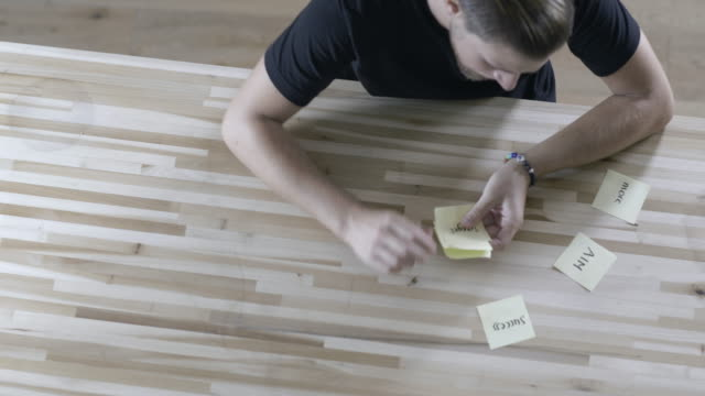Overhead shot of young entrepreneur arranging sticky notes with strategy words on desk in front of him.