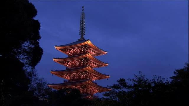 Pagoda of Sensoji Temple at night Wide Shot