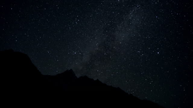 Pan left over a starry night sky in the Indian Himalayas.