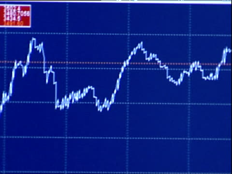 pan right along computer graph showing downward trend in ftse index - verlust stock-videos und b-roll-filmmaterial