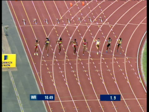Pan right as Kelly White wins Women's 100m 2003 International Athletics Grand Prix Crystal Palace London
