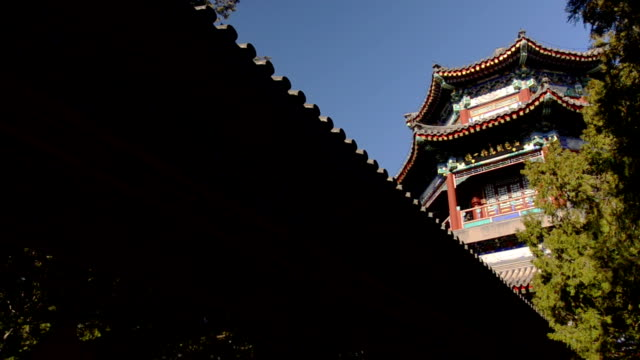 panning:Tower of Buddhist Incense of Beijng Summer Palace