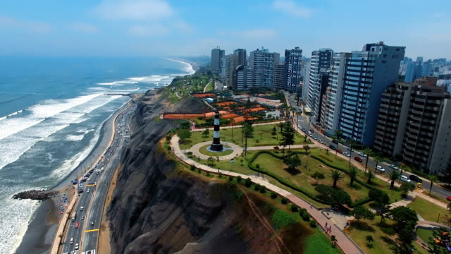 Panoramic aerial view of Miraflores town in Lima, Peru.