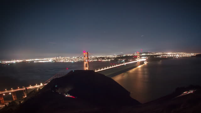 panoramic golden gate bridge at sunset. - marin stock videos & royalty-free footage