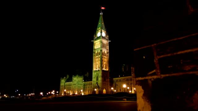 Parlamentet i Kanada, klocktornet - tidsfördröjning