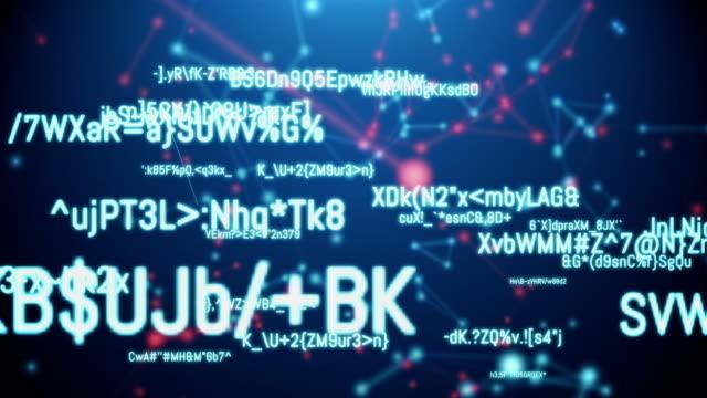 Passwörter Plexus
