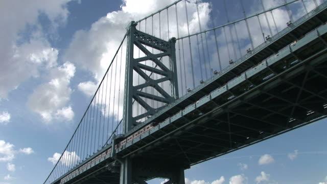 vídeos y material grabado en eventos de stock de patco train crossing ben franklin bridge in philadelphia united states - benjamín franklin