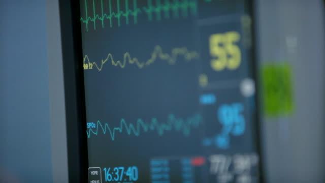 Patient Vitals Monitor