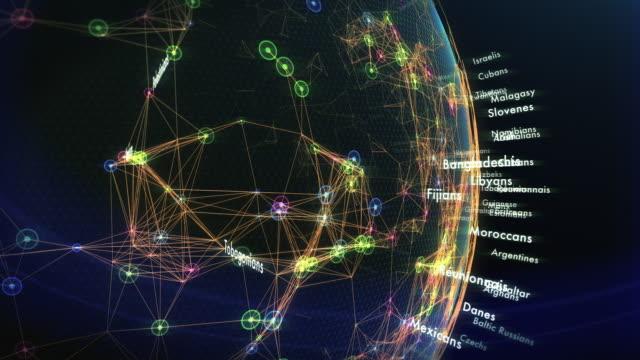 vídeos y material grabado en eventos de stock de gente por nacionalidad - comunidad global
