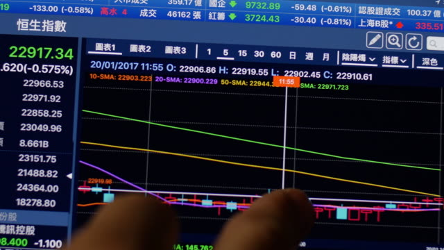 people checking chinese stock market on ipad. - bull market stock videos & royalty-free footage