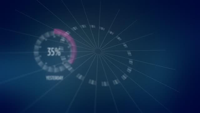 vídeos y material grabado en eventos de stock de porcentaje de buñuelo en forma de rosca gráfico - diagrama circular