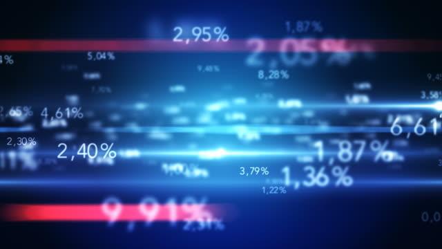 vidéos et rushes de les pourcentages - nombre