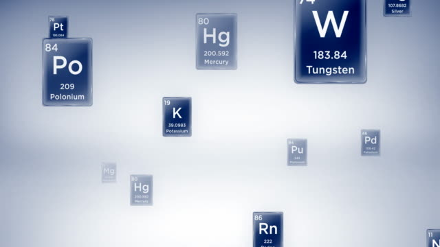 Periodic table videos and b roll footage getty images periodic table chemical symbols science urtaz Gallery
