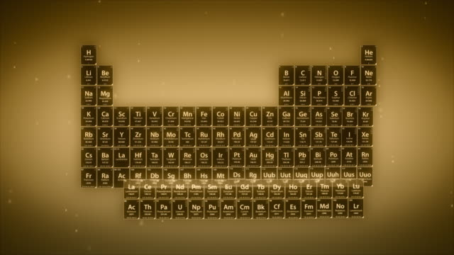 Periodic table of elements 4k loop gold version stock footage video periodic table of elements 4k loop gold version stock footage video getty images urtaz