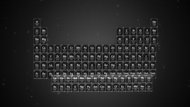 Periodic table videos and b roll footage getty images periodic table of elements 4k loopable black version urtaz Gallery